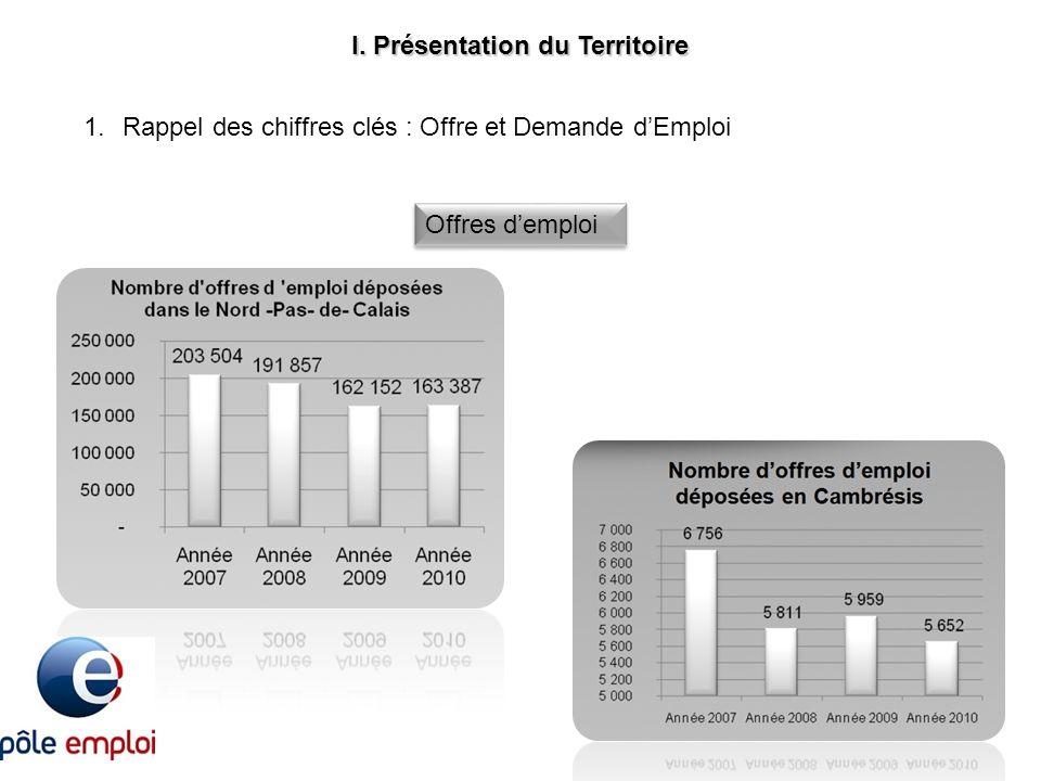 Demandes demploi Nombre de demandeurs demploi catégorie A, en 2009, en fonction de lâge et du sexe dans le Cambrésis et dans le Nord (1)