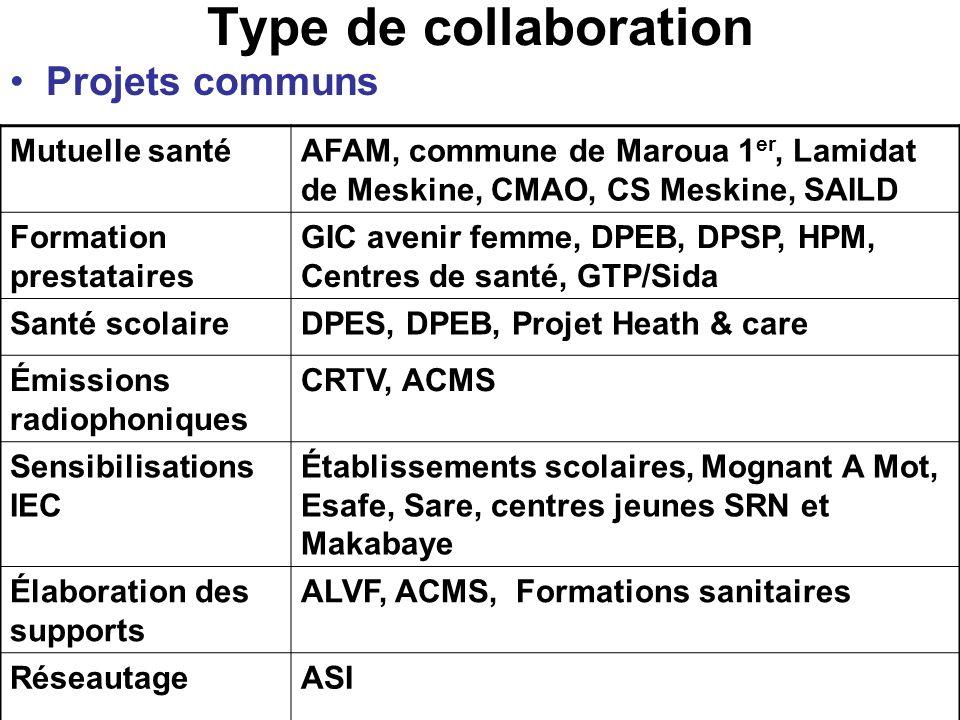 Type de collaboration Cofinancement Formation prestatairesDPEB, HPM, GTP/Sida comité diocésain de Santé, Somencam Rencontre des acteurs médecins Somencam Émissions Radiophoniques CRTV, ACMS Plaidoyer pour les droits en SR ALVF