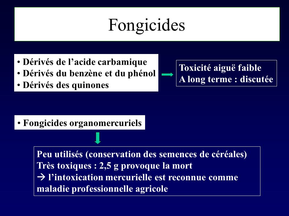 Herbicides Dérivés des phénols et crésols : très toxiques (1 à 3 g de DNOC mort) Coloration jaune de la peau.