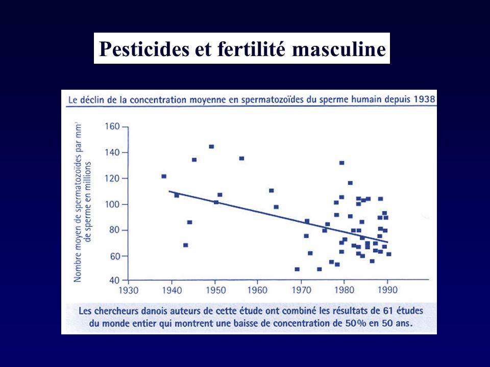 De très nombreuses études récentes (études cas témoins) lexposition aux pesticides affecte la spermatogenèse sperme de mauvaise qualité fertilité masculine réduite