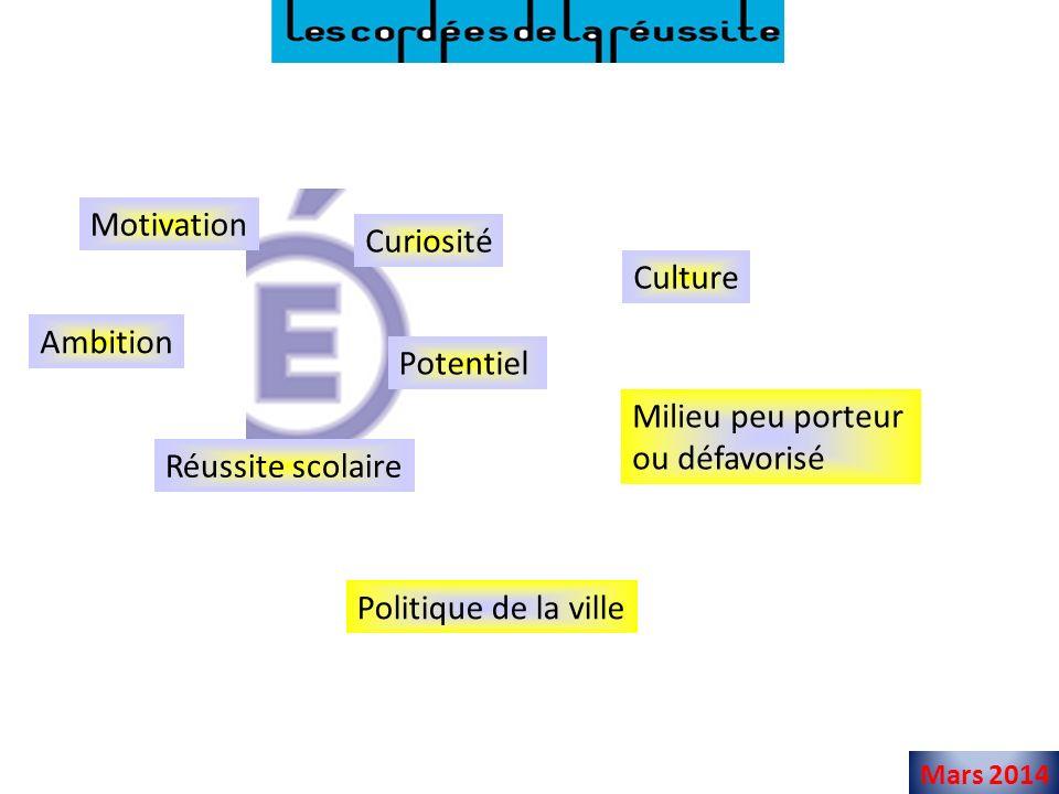 Mars 2014 Les cordées sur le territoire national 2012/2013 En Franche-Comté : -4 cordées actives en 12/13 -4+1 cordées actives en 13/14 Ile de France : 25 % des cordées