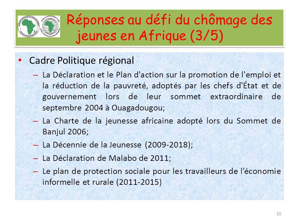 Réponses au défi du chômage des jeunes en Afrique (4/5) Au niveau régional et sous-régional – Le partenariat Afrique – UE vise à appuyer la mise en oeuvre de la déclaration et du plan daction de Ouagadougou 2004 dans loptique dune réponse aux questions de migration et traffic des humains.