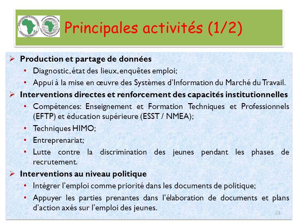 Principales activités (2/2) Interventions en 2 phases: – 1 ère phase: Diagnostic pays, étude complète (activités et parties prenantes), proposition dactivités adaptées à la situation de chaque pays.