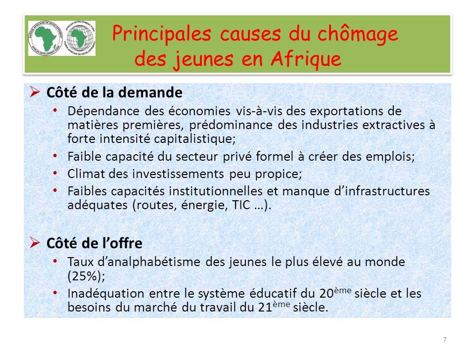 Réponses au défi du chômage des jeunes en Afrique (1/5) Au niveau international – Le Réseau pour lemploi des jeunes (YEN): partenariat entre les NU, lOIT et la BM créé en 2001, comme une plateforme pour mobiliser les actions autour de lengagement du Sommet du Millénium pour le travail décent et productif des jeunes.