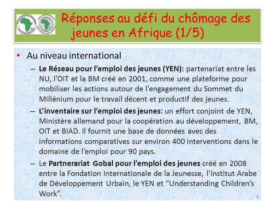 Réponses au défi du chômage des jeunes en Afrique (2/5) Au niveau international (suite) – Le réseau inter-agences des NU sur le développement des jeunes (IANYD) est un réseau de plus de 30 entités oeuvrant dans le domaine du développpement de la jeunesse.