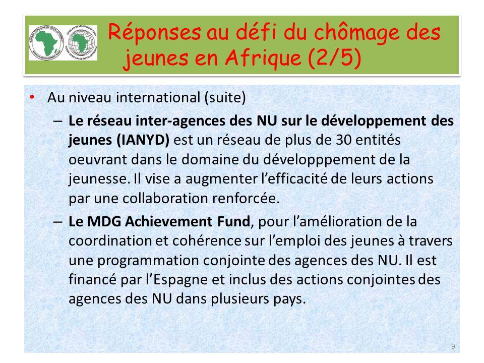 Réponses au défi du chômage des jeunes en Afrique (3/5) Cadre Politique régional – La Déclaration et le Plan d action sur la promotion de l emploi et la réduction de la pauvreté, adoptés par les chefs d État et de gouvernement lors de leur sommet extraordinaire de septembre 2004 à Ouagadougou; – La Charte de la jeunesse africaine adopté lors du Sommet de Banjul 2006; – La Décennie de la Jeunesse (2009-2018); – La Déclaration de Malabo de 2011; – Le plan de protection sociale pour les travailleurs de léconomie informelle et rurale (2011-2015) 10