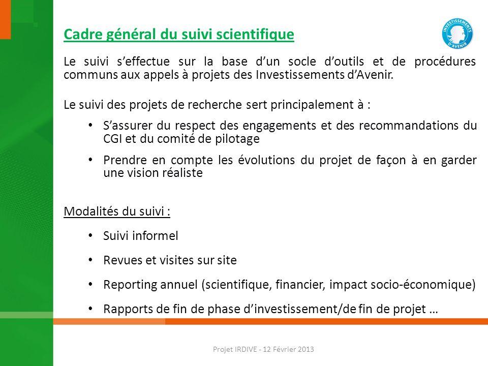 Tous nos vœux de succès ! Réunion de lancement – 12 septembre 2012 Projet IRDIVE - 12 Février 2013