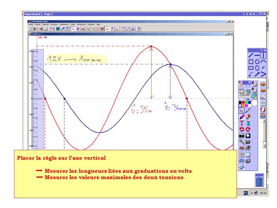 Nous pouvons calculer toutes les caractéristiques des tensions u (t) et v (t)