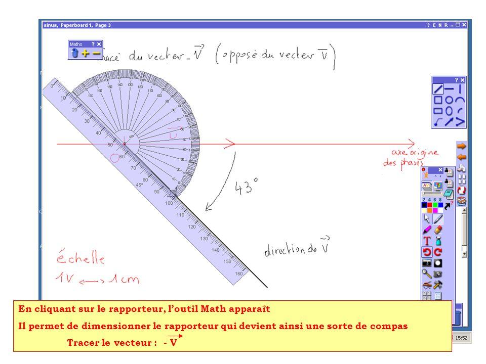 La règle peut également être diminuée à la taille de V Une rotation permet de tracer lopposé du vecteur V