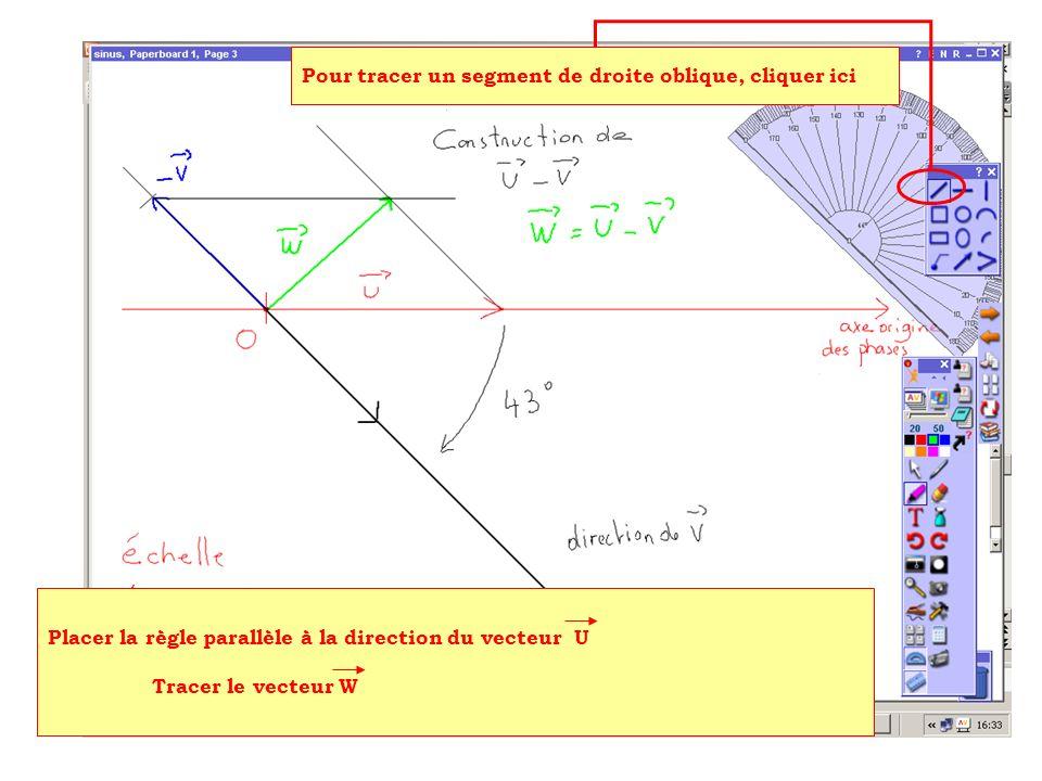 Évaluer : La norme du vecteur W Le déphasage entre le vecteur W et le vecteur U