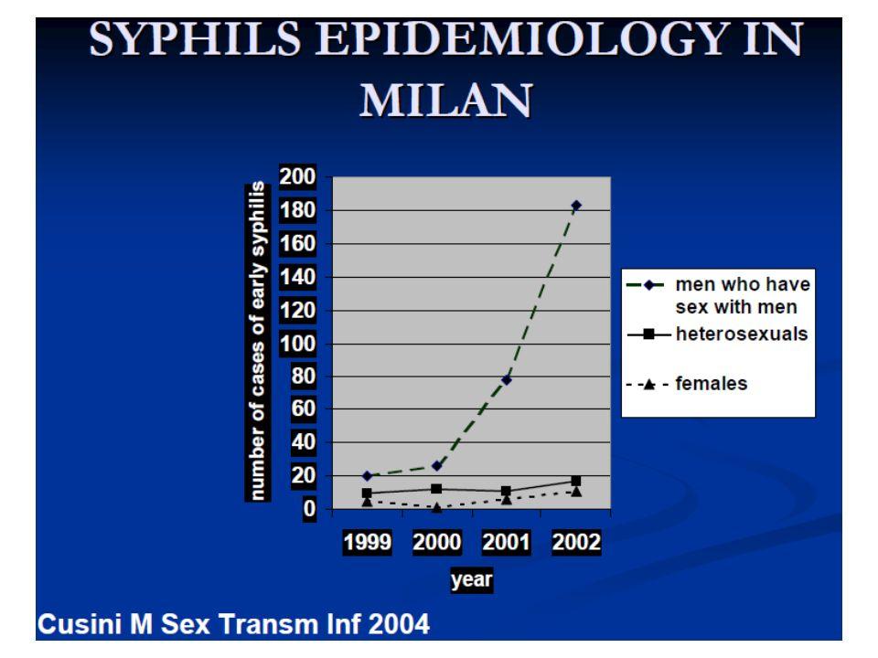 Syphilis en Chine En 2008, en moyenne, plus dun enfant par heure est né avec une syphilis congénitale !.