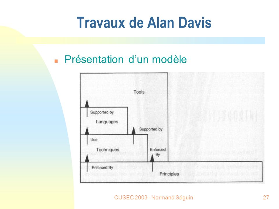 CUSEC 2003 - Normand Séguin28 Travaux de Alan Davis 1.Make Quality Better 2.High-Quality Software is possible 3.Give products to customers early 4.Determine the problem before writing the requirements 5.Evaluate design alternatives
