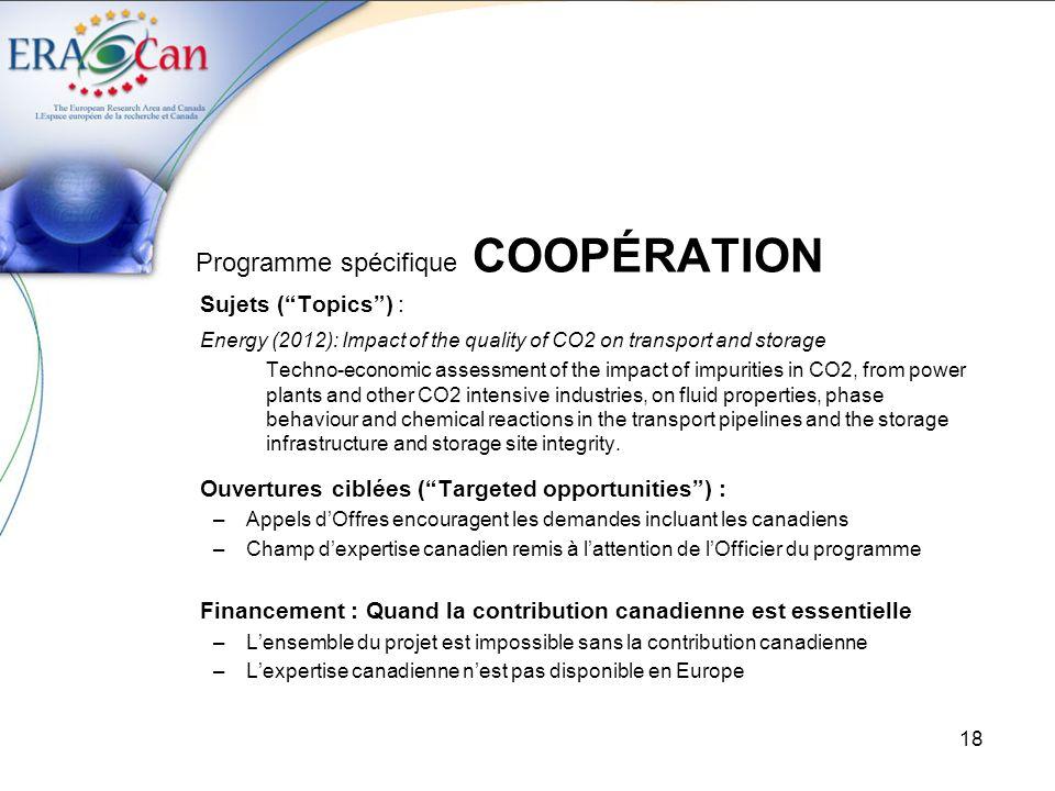 19 Canadiens dans COOPÉRATION (janvier 2007- août 2012) ThèmeDem.Part.ProjetsBudgetBudget CE aux total () Part.