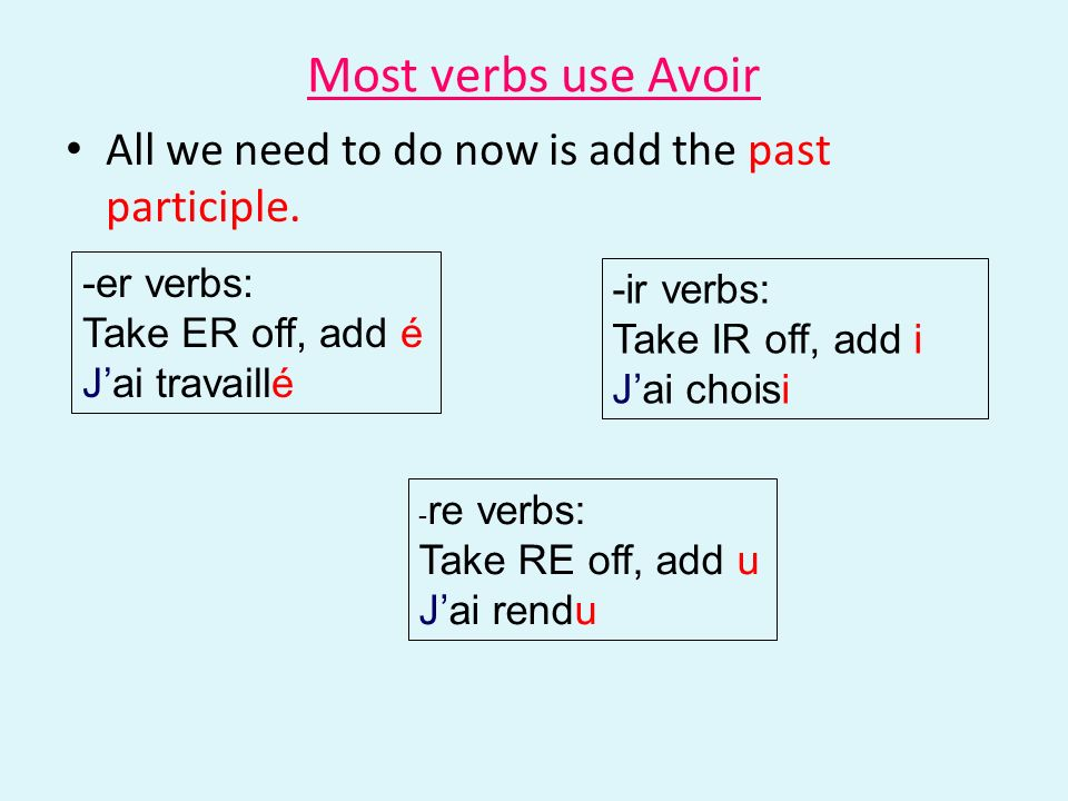 Your turn What is the past participle of these verbs.