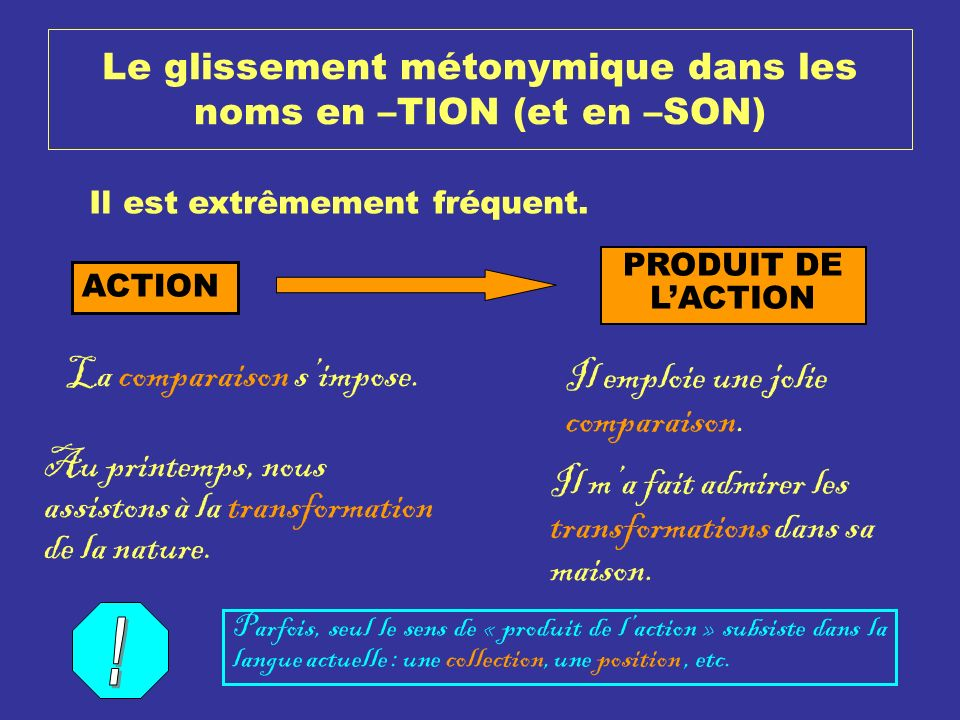 Combinaison du glissement aspectuel et du glissement métonymique pour le nom « division » On observe la division cellulaire au micro- scope.