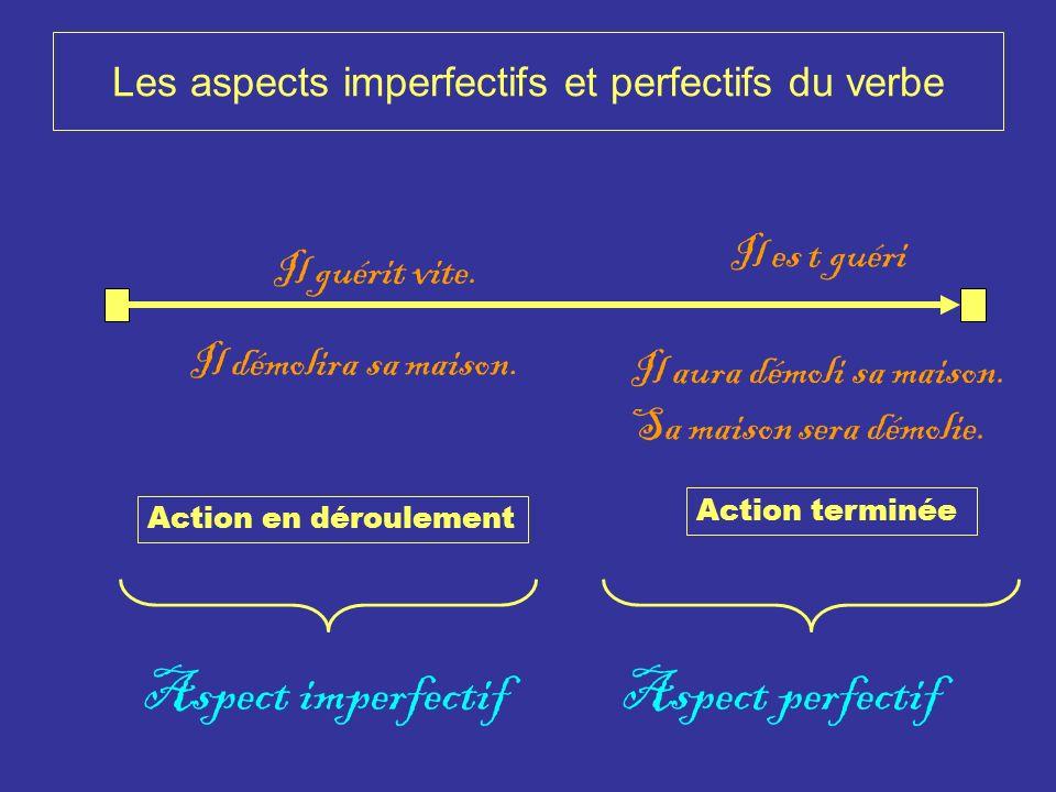 Les aspects imperfectifs et perfectifs des noms en –TION (ou –SON) dérivés du verbe La guérison nen finit pas.