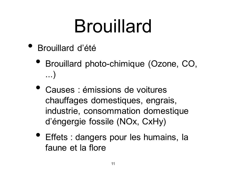 12 Brouillard Brouillard dhiver Particules en suspension et dioxyde de soufre (SO 2 ) Causes : gaz déchappement des voitures, production délectricité avec des ressources fossiles.