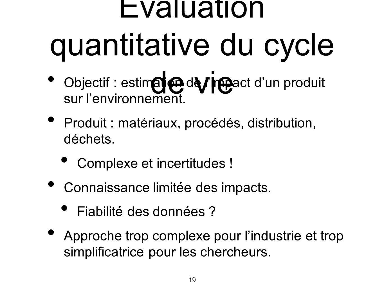 20 Analyse du cycle de vie (ISO 14040) Démarche en 4 phases : 1.