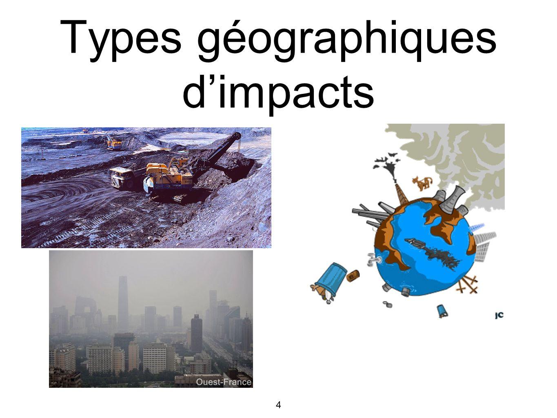5 Types dimpacts environnementaux Epuisement des ressources naturelles Réchauffement climatique Diminution de la couche dozone Brouillard