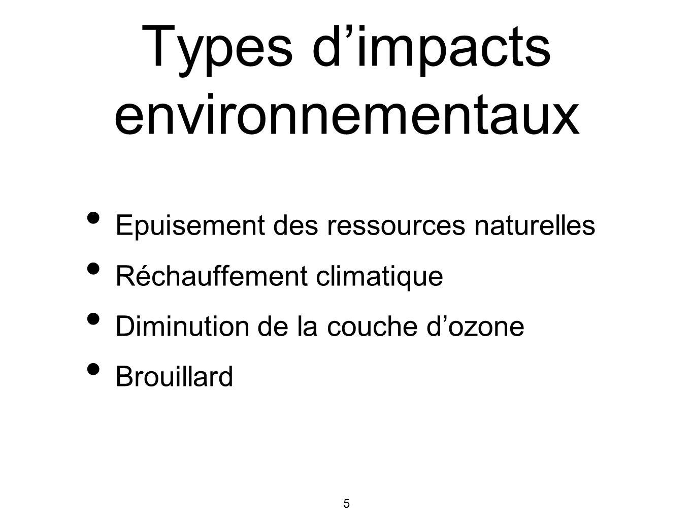 6 Types dimpacts environnementaux Acidification Eutrophisation Toxicité de lair, de leau des sols Décharges
