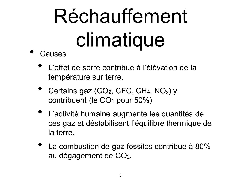 9 Réchauffement climatique Effets sur lenvironnement Fonte des glaces Augmentation du niveau de la mer et inondations Désertification Extension des maladies tropicales Modification des zones de présence des végétaux et des animaux