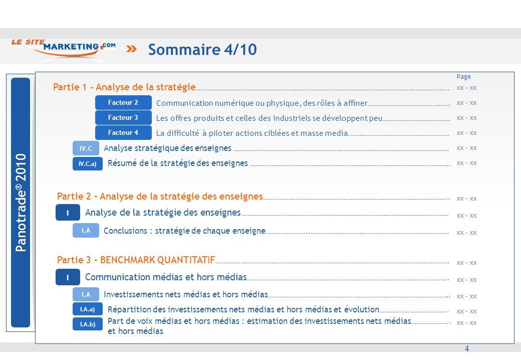 Sommaire 5/10 5 médias et hors médias Panotrade ® 2010 2 Prospectus : analyse comparative Marketing direct 3 Promotionnelle et prix : analyse comparative 4 5 Partie 3 – BENCHMARK QUANTITATIF ……………………………………………………………………………………………………………………………….