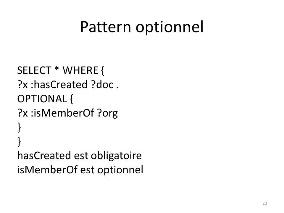 Pattern optionnel SELECT * WHERE { :John :hasCreated :d1 ?x :hasCreated ?doc :John :hasCreated :d2 OPTIONAL { :Jack :hasCreated :d3 ?x :isMemberOf ?org :Jack :isMemberOf :club } Résultats: (1) x = :John ; doc = :d1 ; org = unbound (2) x = :John ; doc = :d2 ; org = unbound (3) x = :Jack ; doc = :d3 ; org = :club 24