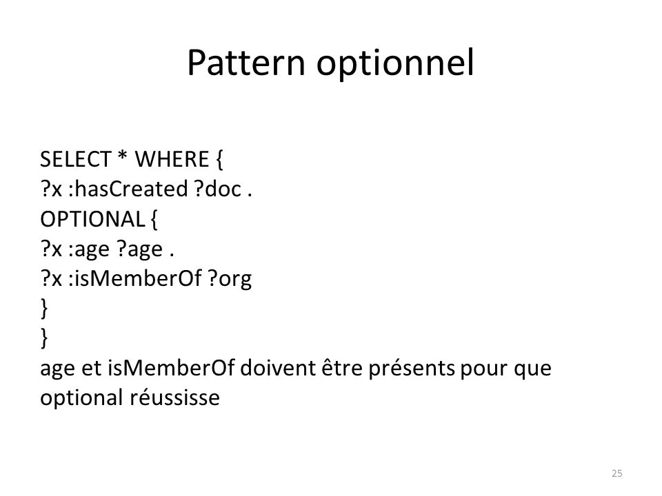 Pattern optionnel SELECT * WHERE { :John :hasCreated :d1 ?x :hasCreated ?doc.