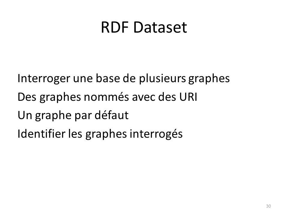 Résultat SELECT * WHERE SELECT DISTINCT ?x ?y WHERE ORDER BY ?x DESC(?y) LIMIT 10 OFFSET 10 31