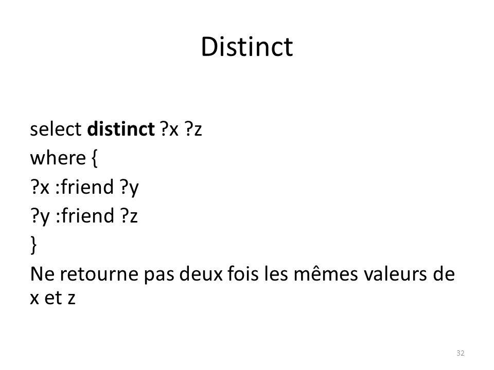 Distinct select distinct ?x ?z :Jules :friend :Jim where { :Jim :friend :Jack ?x :friend ?y :Jules :friend :James ?y :friend ?z :James :friend :Jack } Résultat (1) x = :Jules ; z = :Jack 33