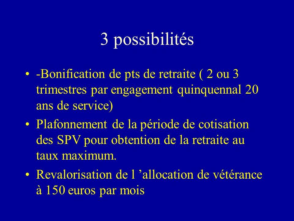 Les difficultés 5 régimes différents de retraite dus à la diversité des origines des SPV et quid des étudiants et des non-salariés.