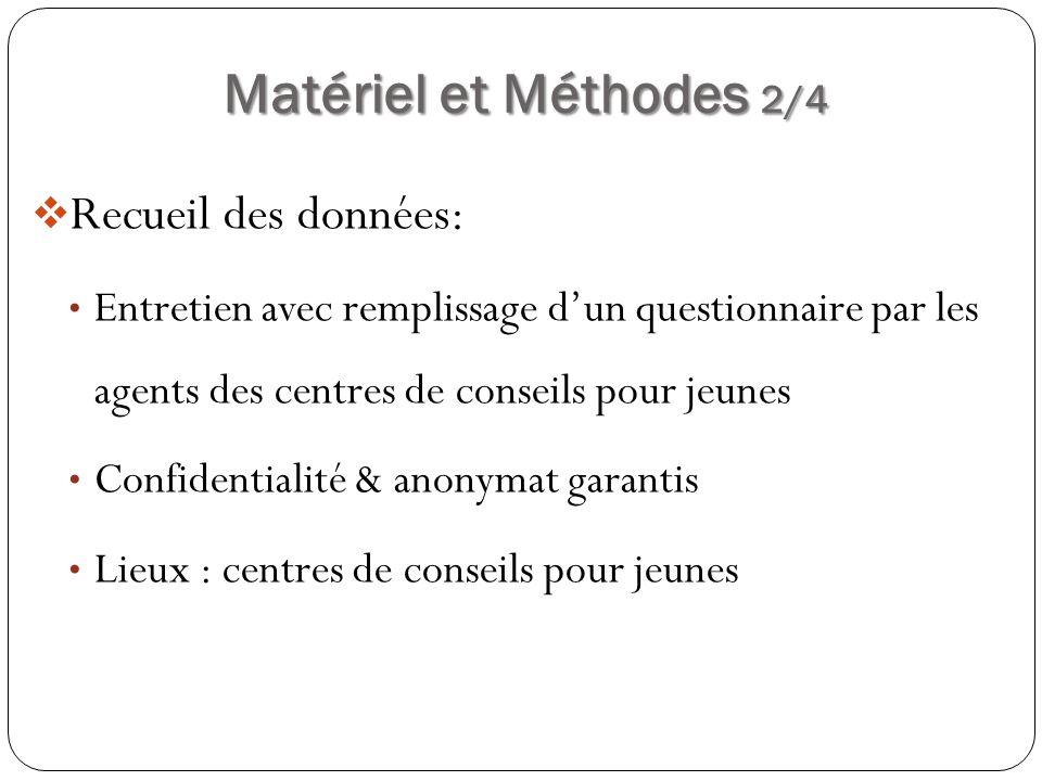 Matériel et Méthodes 3/4 Recueil des données (suite): Lenquête sest déroulée en quatre phases: 19 juillet au 28 août 2007 19 novembre au 13 décembre 2007 15 au 29 février 2008 19 au 30 mai 2008