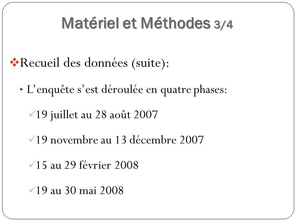 Matériel et Méthodes 4/4 Traitement des données: Saisies avec le logiciel EpiData version 3.2 Analyse avec EpiData Analysis version 2.0.3.129 Biais: De sélection Non possibilité de vérifier lexactitude des réponses données