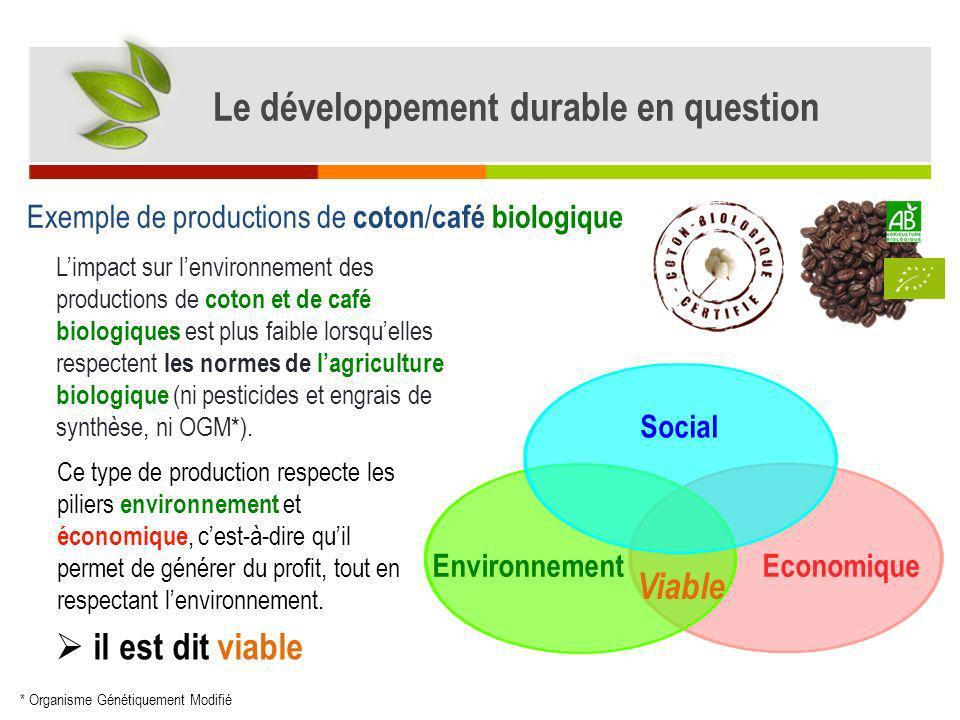 Exemple dun coton ou dun café équitable ÉconomiqueEnvironnement Social Lobjectif du commerce équitable est de garantir les droits sociaux des producteurs ou de mener une politique dinsertion (dans les pays du Sud comme du Nord ).
