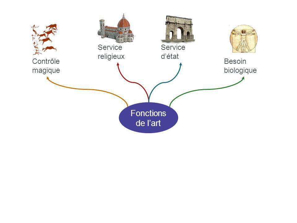Art sous-produit de lévolution Détection ordre dans environnement avantage évolutif .