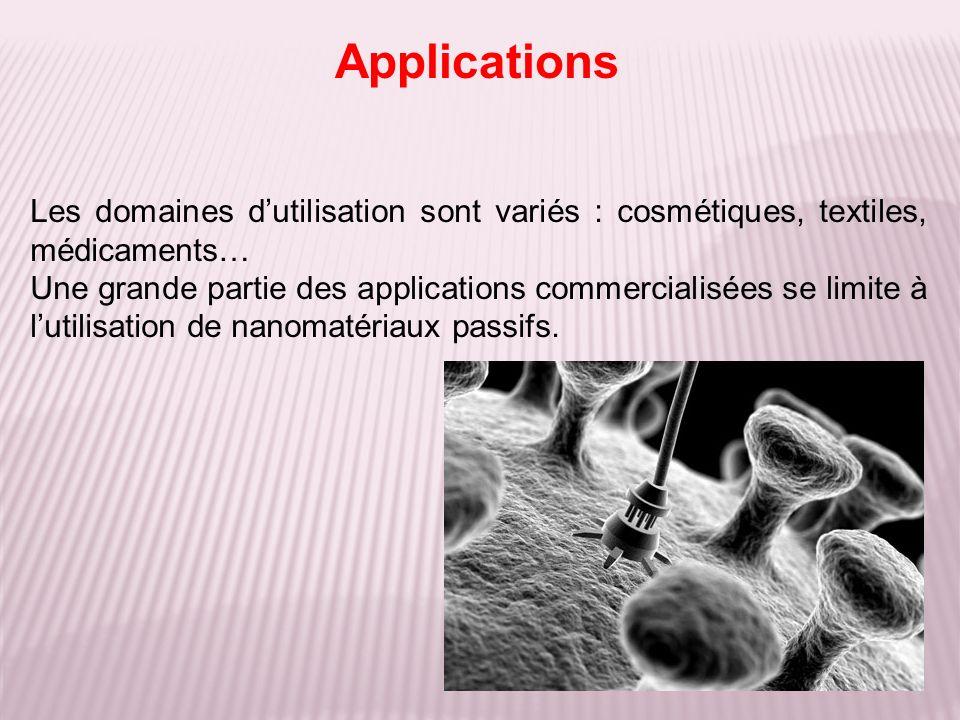 Exemples : - nanoparticules de dioxyde de titane dans les crèmes solaires, cosmétiques et certains produits alimentaires ; - nanoparticules de fer dans les emballages alimentaires ; - nanoparticules doxyde de zinc dans les crèmes solaires, cosmétiques, dans les enduits extérieurs, peintures et vernis dameublement ; - nanoparticules doxyde de cérium intervenant comme un catalyseur de carburant.
