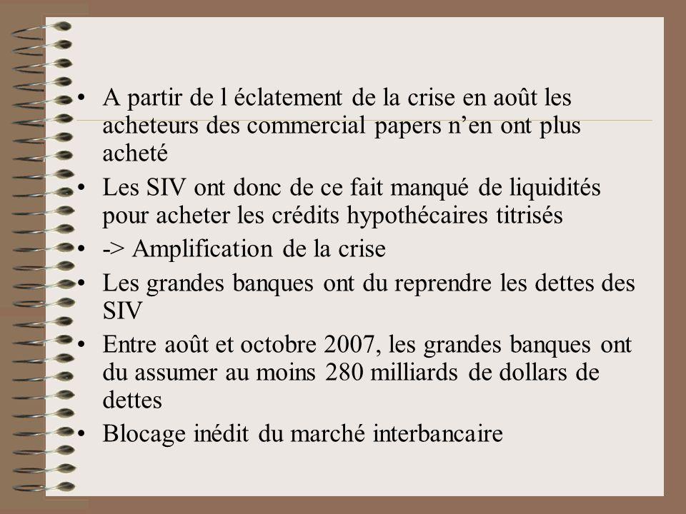 Pertes colossales -> licenciements des dirigeants des grandes banques MAIS avec parachutes dorés 160 millions de dollars pour Stan ONeil de Merill Lynch 68 millions de dollars pour Llyod Blankfein de Goldman Sachs Intervention des autorités monétaires (BCE et FED) pour relancer le marché interbancaire Entre le 10 et le 14 août 2007: la BCE injecte 230 milliards de liquidités La FED agit également de la sorte Encore dénormes liquidités sont injectées par une action conjointe totalement inédite de la BCE, la FED, la Banque dAngleterre, la Banque du Canada, la Banque de Suisse et dans une moindre mesure la Banque du Japon -> Evite la multiplication des faillites