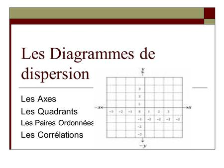 Les Diagrammes de dispersion