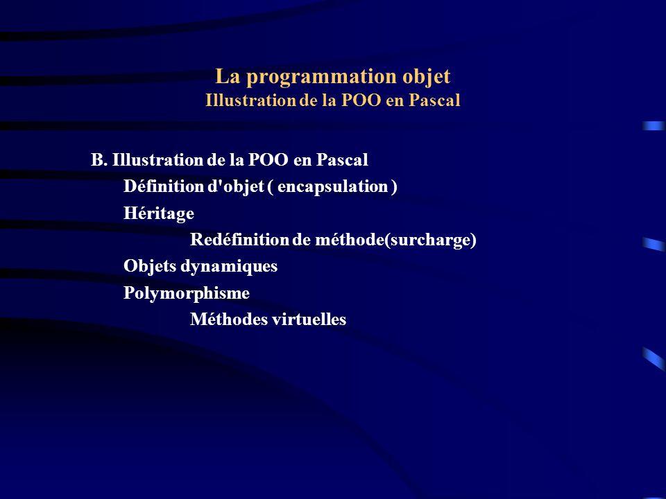 La programmation objet Illustration de la POO en Pascal { ENCAPSULATION : Unité contenant une définition d objet } UNIT U0; INTERFACE Type Emplacement = Object Abscisse : real; Ordonnee : real; Procedure Init(x, y : real); Procedure Deplace(dx, dy : real); Procedure Situe; End;