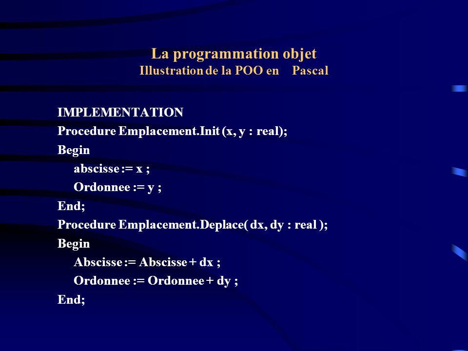 La programmation objet Illustration de la POO en Pascal Procedure Emplacement.Situe; Begin Writeln( Coordonnées : , abscisse : 5: 1, , Ordonnee:5:1); Identifie; End; Procedure Emplacement.Identifie; Begin Writeln( Je suis un objet de type Emplacement ); End; END.