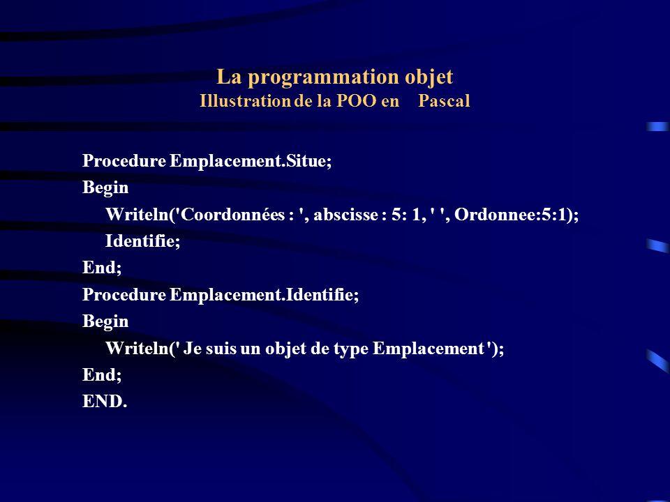 La programmation objet Illustration de la POO en Pascal Ensuite, on redéfinit la méthode Identifie pour l objet Point.