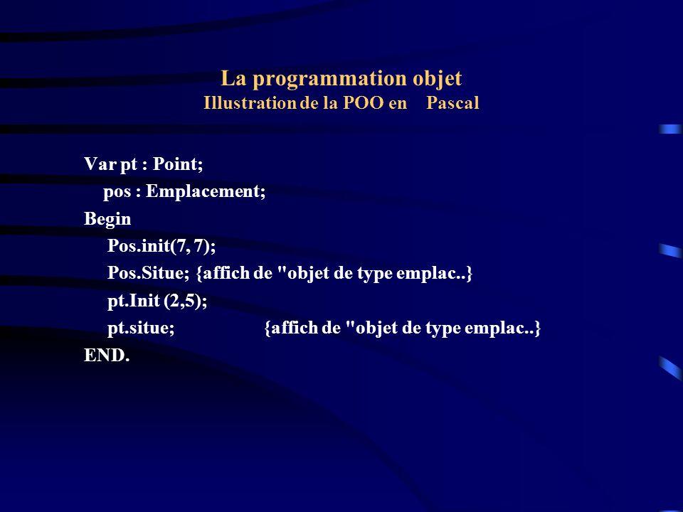 La programmation objet Illustration de la POO en Pascal { POLYMORPHISME : { Méthodes Virtuelles : concepts Quand une méthode est déclarée Virtuelle , son adresse n est connue qu au moment de l éxécution.