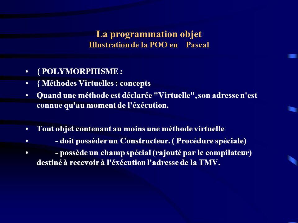 La programmation objet Illustration de la POO en Pascal { POLYMORPHISME : Au moment de la compilation : 1.