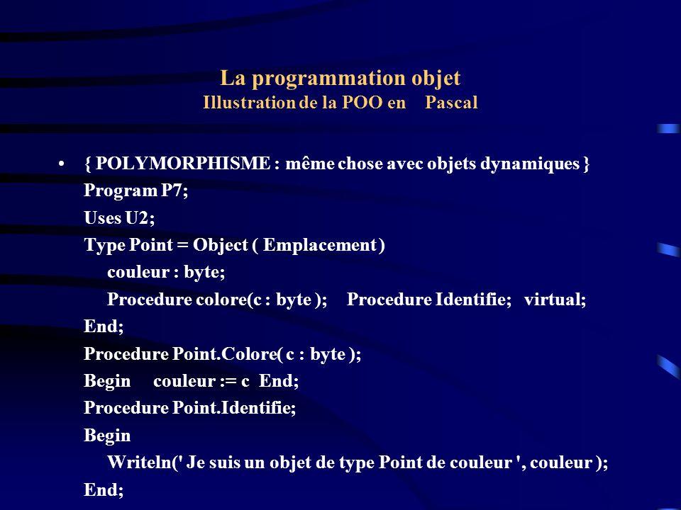La programmation objet Illustration de la POO en Pascal Var pt : ^Point; pos : ^Emplacement; Begin writeln( Debut ); New(Pos); New(Pt); Pos^.init(7, 7); { range l adresse de la TMV dans Pos^ } Pos^.Situe; pt^.Init (2,5); pt^.situe; Pos := Pt; {Pos pointe maintenant un objet de type Point } Pos^.situe; { fait bien référence à un objet de type Point (avec bon affichage), ce qui n etait pas possible avant } Writeln( Fin ); END.