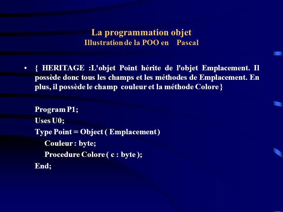 La programmation objet Illustration de la POO en Pascal Procedure Point.Colore( c : byte ); Begin couleur := c End; Var pt : point; Begin Pt.init (5, 3); Pt.colore(10); Pt.situe; End.