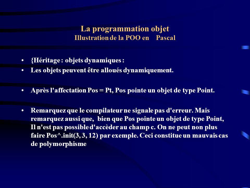 La programmation objet Illustration de la POO en Pascal Program P4; Uses U0; Type Point = Object ( Emplacement ) couleur : byte; Procedure Init (x, y : Real; c : Byte ); End; Procedure Point.Init( x,y : Real; c : byte ); Begin Emplacement.Init (x, y) ; { equivalent à abscisse := x ; Ordonnee := y ;} couleur := c; End;