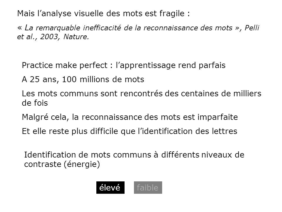 Mais lanalyse visuelle des mots est fragile : « L a remarquable inefficacité de la reconnaissance des mots », Pelli et al., 2003, Nature.