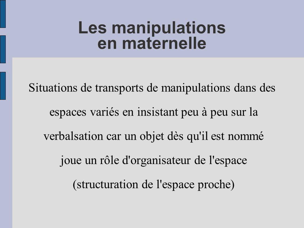 L intégration d objets de proche en proche avec les manipulations permettent de créer des rapport de séparation et aussi d inclusion de créer des rapport d ordre ou de succession spatiale de créer le rapport de frontières de limites (int/ext)