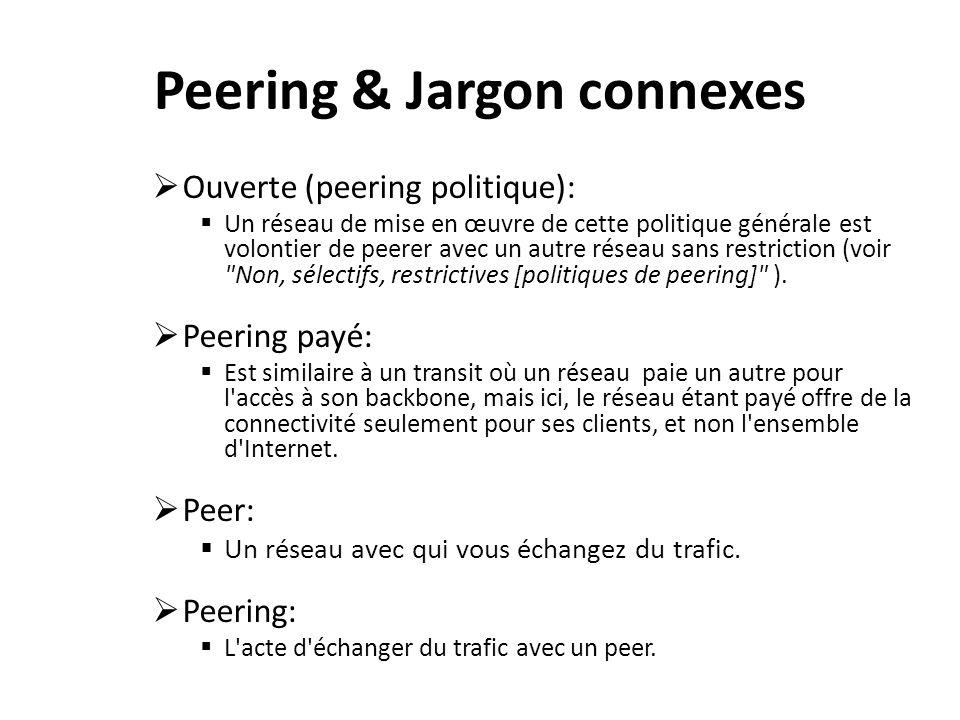 Peering & Jargon connexes Peering coordinateur: Un individu au sein d une organisation qui s occupe de toutes les questions liées au peering pour ce réseau.
