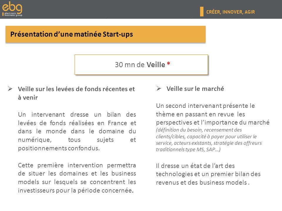 9h00 - 9h30 : accueil / petit déjeuner / Networking 9h30 - 9h45 : Veille sur les levées de fonds récentes et à venir 9h45 - 10h00 : Veille sur le marché / thème du jour 10h00 - 10h45 : pause / petit déjeuner / networking 10h45 - 11h45 : Showcases des start-ups 11h45 - 12h00 : Remise du coup de cœur EBG Présentation dune matinée Start-ups Programme détaillé dune matinée :